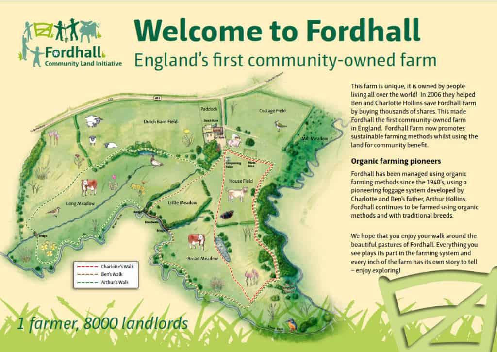 Fordhall Trail Map